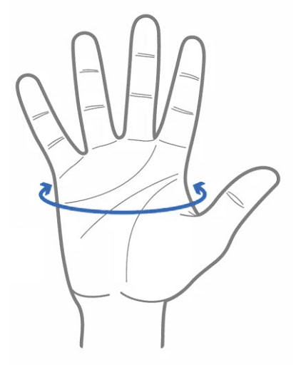 hand measurement instructions